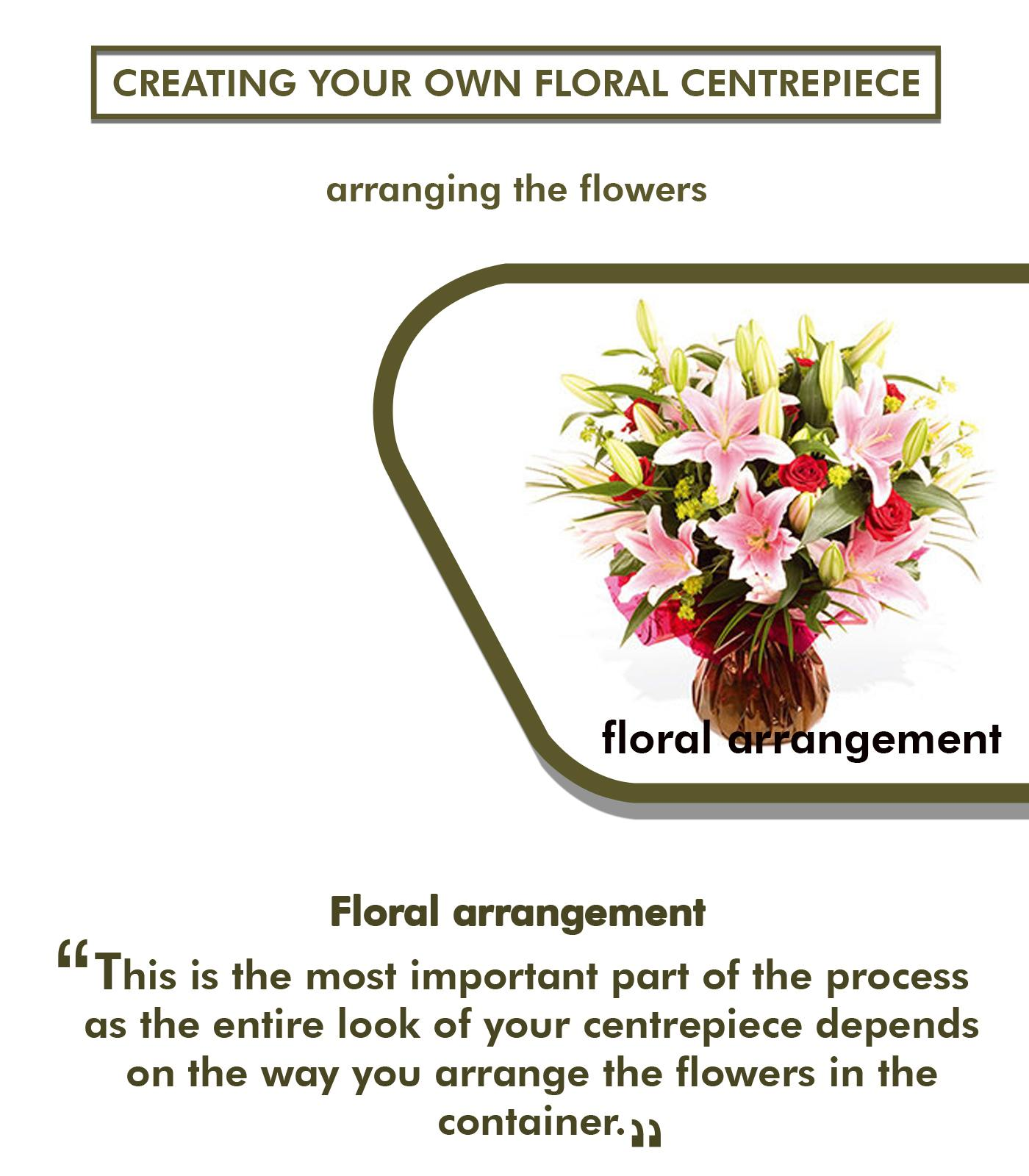 A Guidelines For Creating Your Own Floral Centerpiece